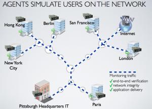 netbeez-agents-map