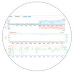 wireless-monitoring
