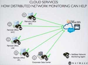 dns-cloud-services-webinar