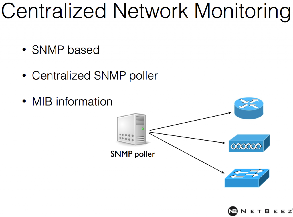 centralized network monitoring