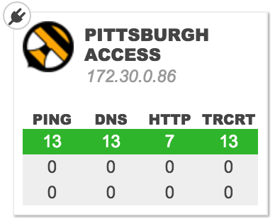 pittsburgh access