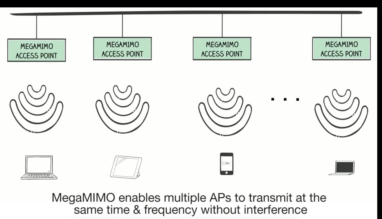 megaMIMO-wifi-Hardware