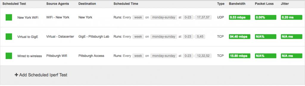 scheduled-tests-list