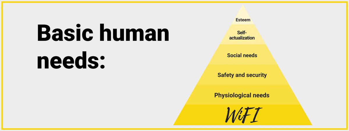 yellow pyramid of basic human needs