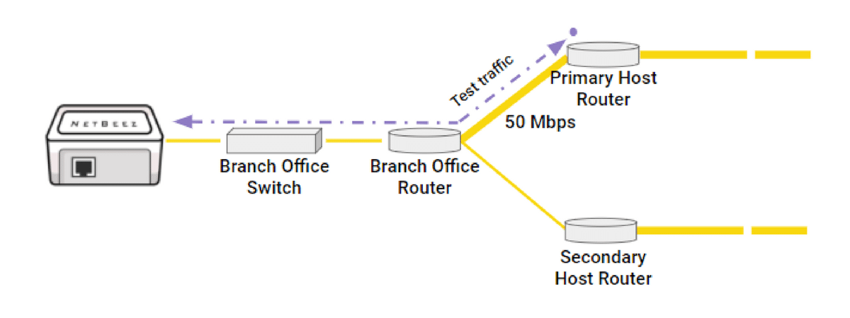 TCP Traceroute Tools