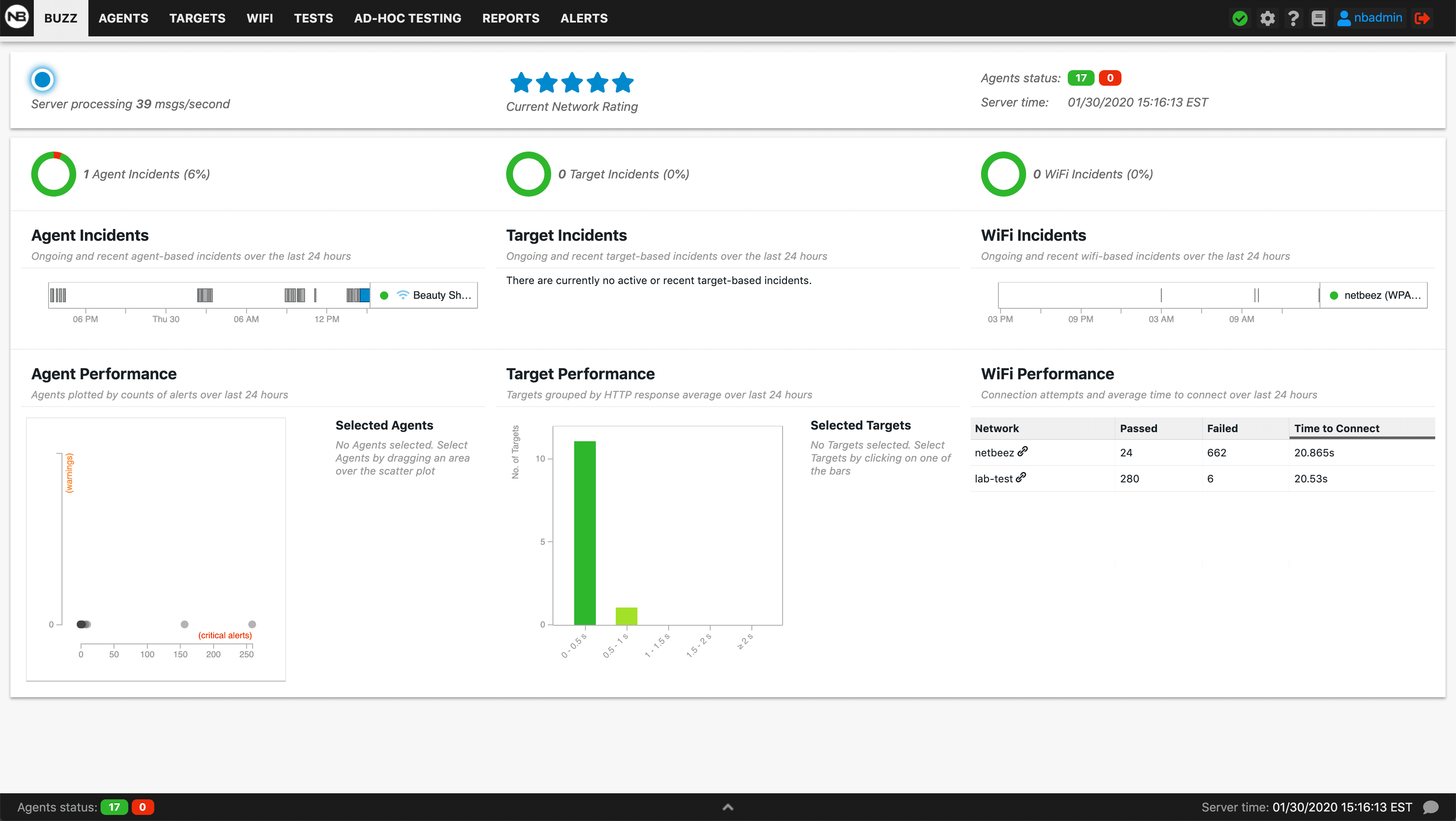 NetBeez network monitoring dashboard.