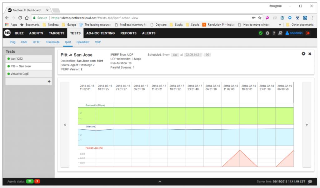 Speedtest Comparisons: Ookla, NDT, NetFlix, HTML, iPerf
