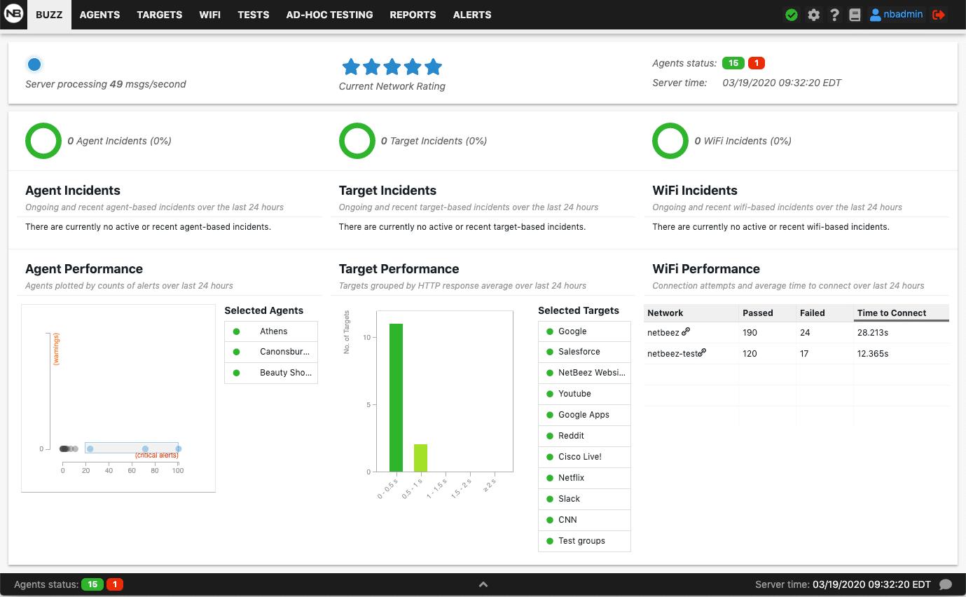 NetBeez network monitoring buzz