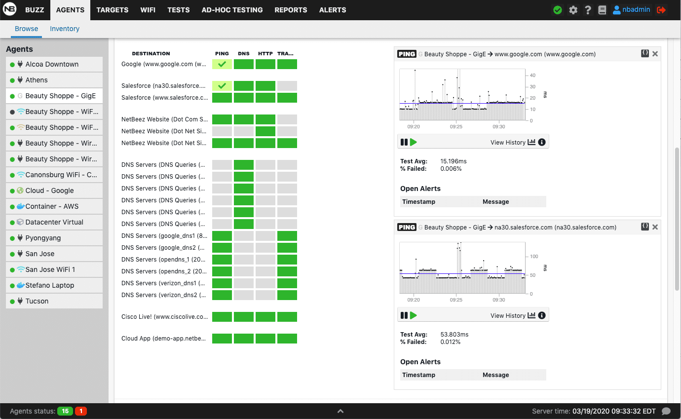 NetBeez network monitoring agents
