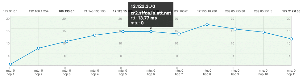 traceroute image