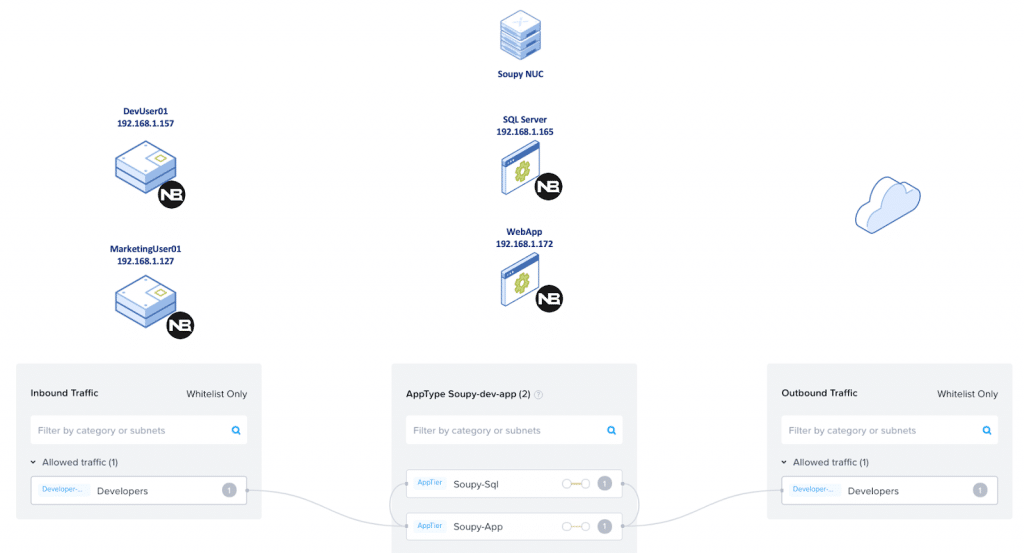 Nutanix Application